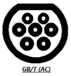 GB/T (AC)