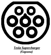 Tesla Supercharger (Европа)