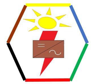 Солнечные инверторы